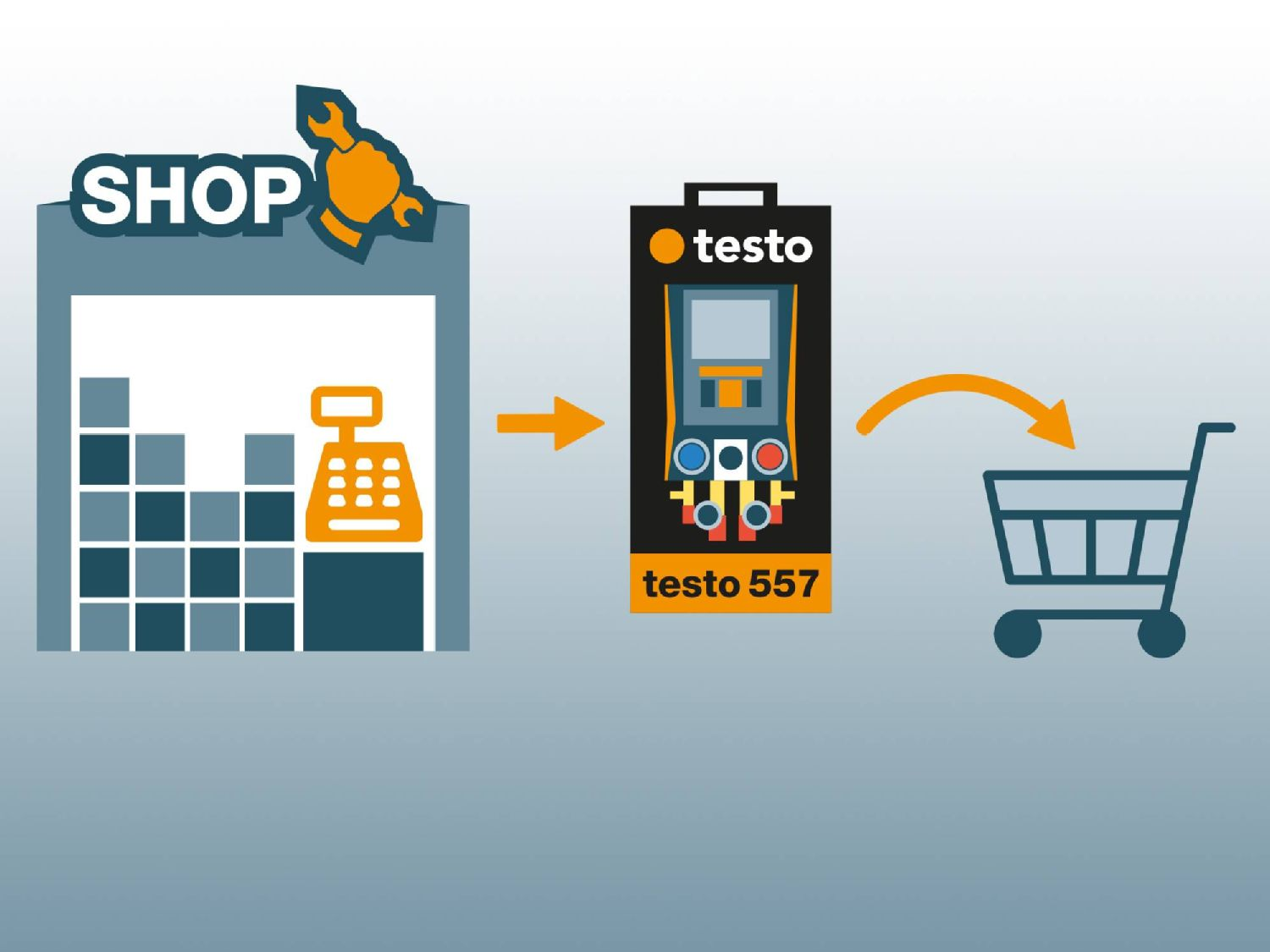 Refrigeration measurement technology Testo