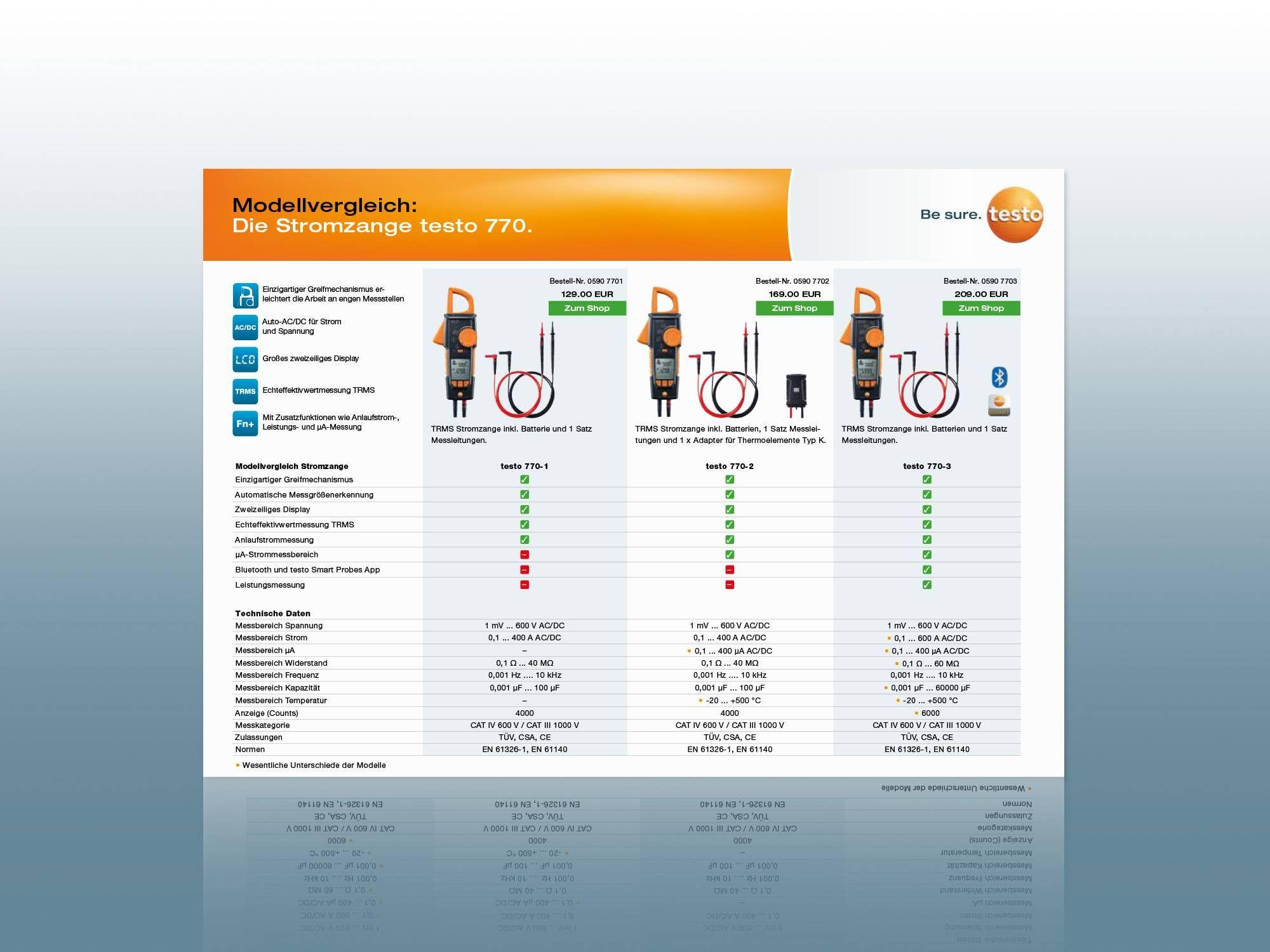 Stromzangen im Vergleich
