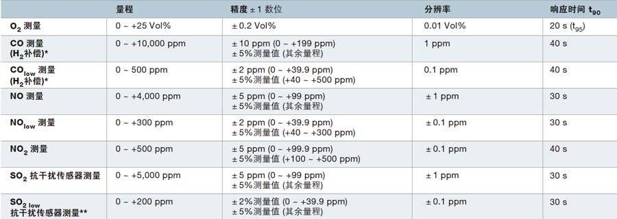 CN-post_event_2019CIEPEC-Emissionlowsensor-900x400.jpg