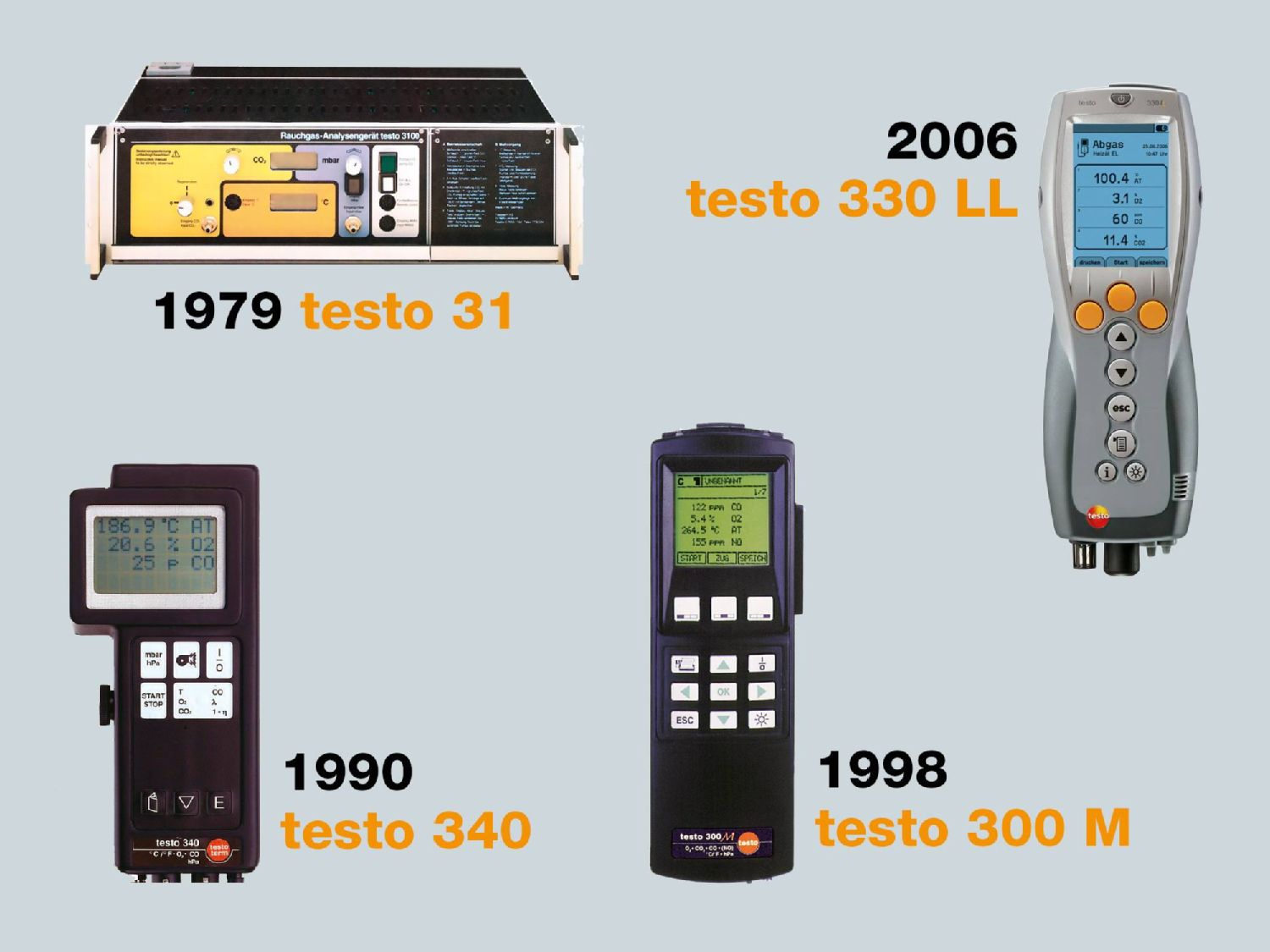 testo flue gas analyzers 1979-2006