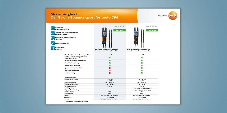 Strom-Spannungsprüfer im Vergleich
