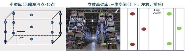 cn_application_pharmacy_storehouse_05-720x200.jpg