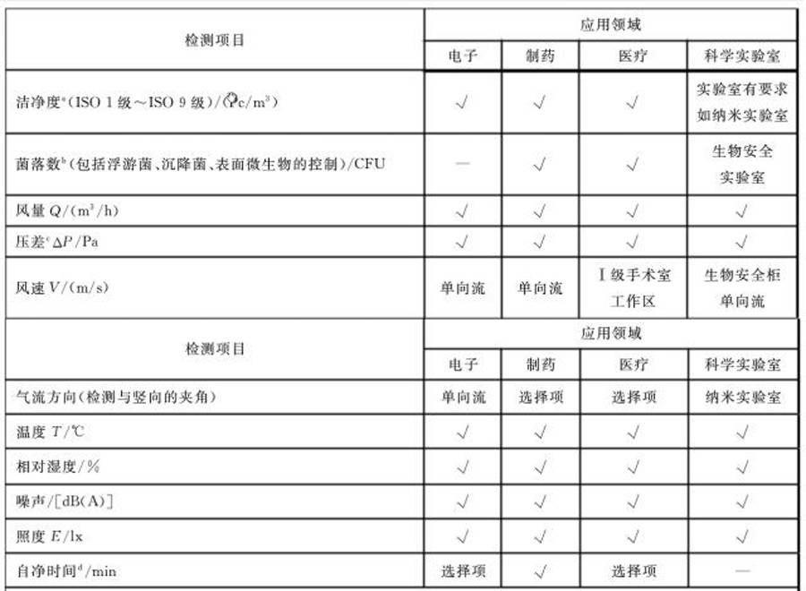CN_20180814_Pharma_Local_Content_GMP-2.jpg