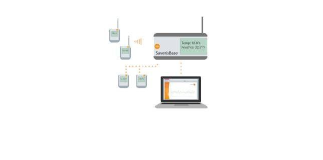 Datenmonitoring-System