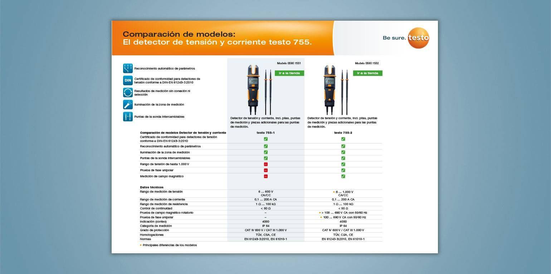 Detector de tensión y corriente en comparación