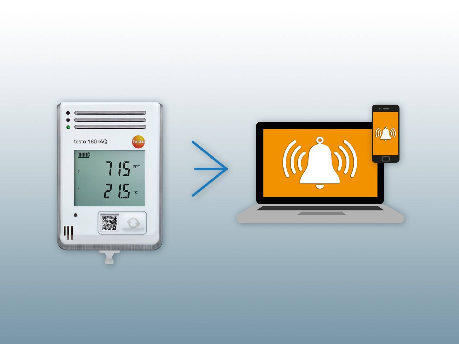 Data monitoring system with CO₂ data logger