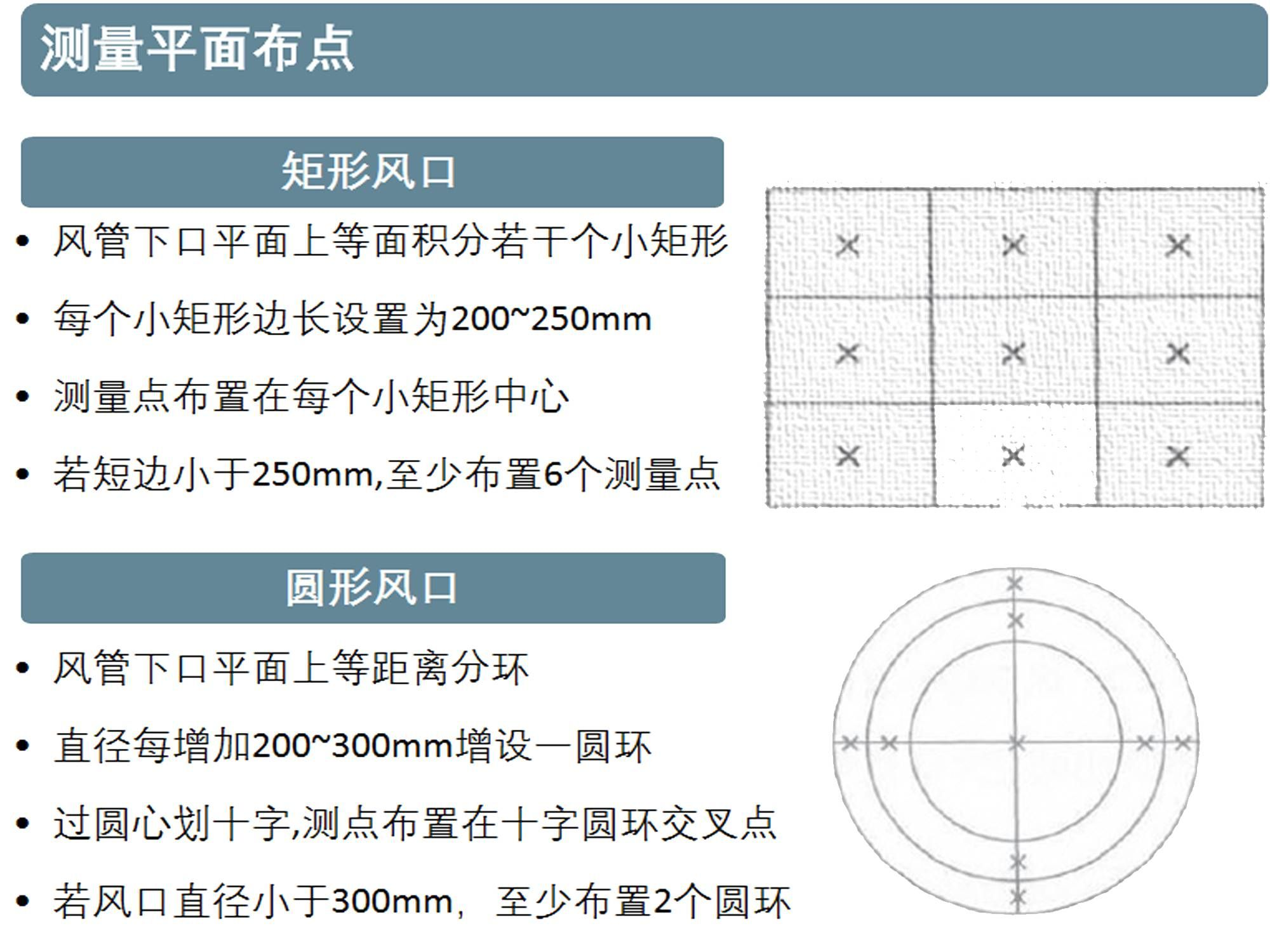 cn-20170928-applications-hvacr-indoor-air-quality07.png
