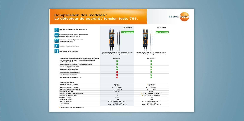 Contrôleur de courant / tension en comparaison