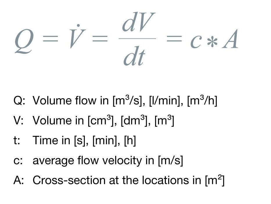 Formula for the calculation of volume flow