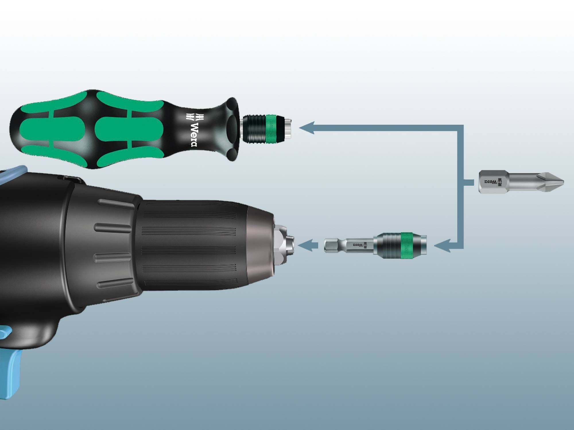 Wera multitool