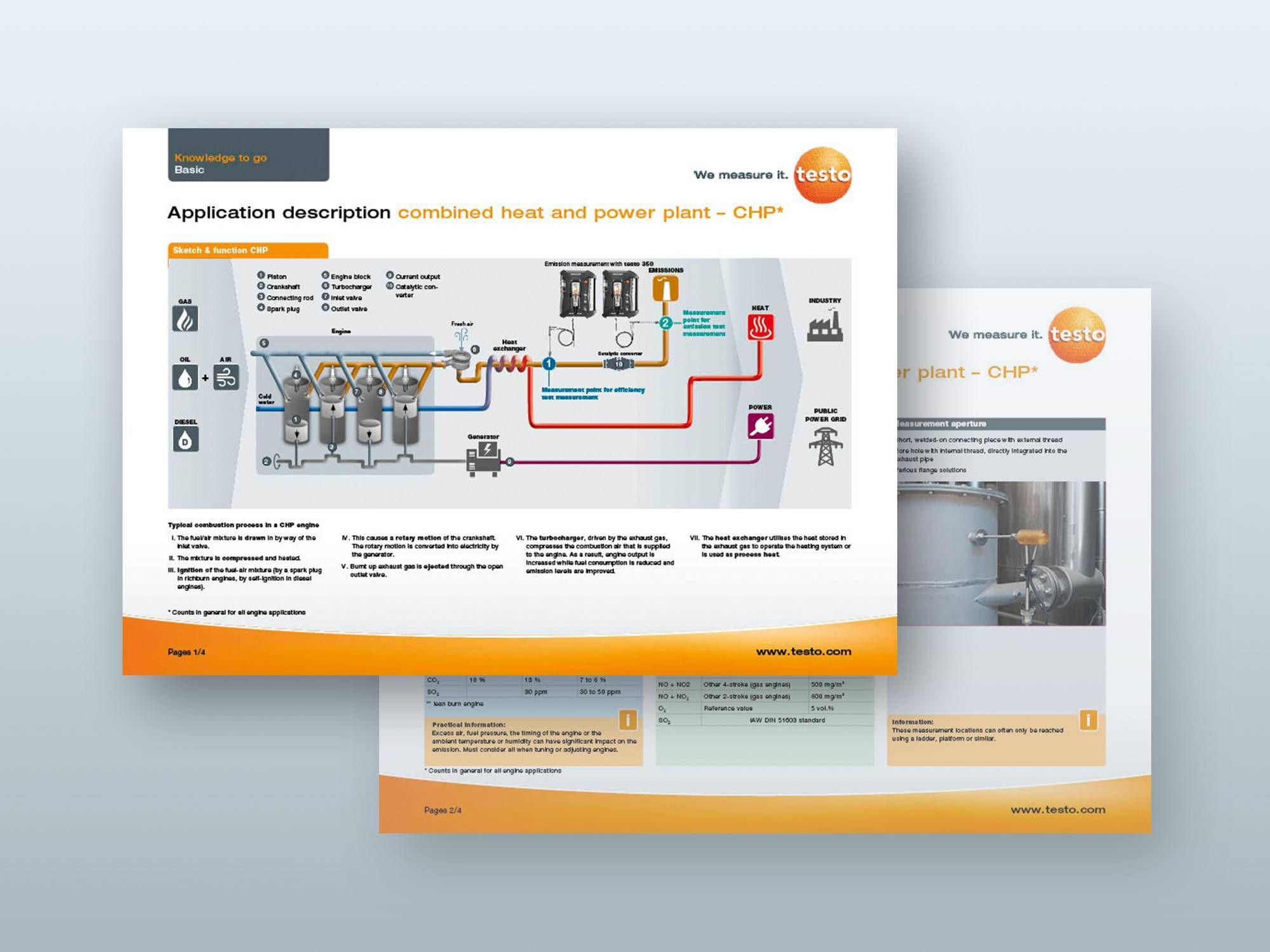 Esquema aplicación testo 350 en plantas de cogeneración