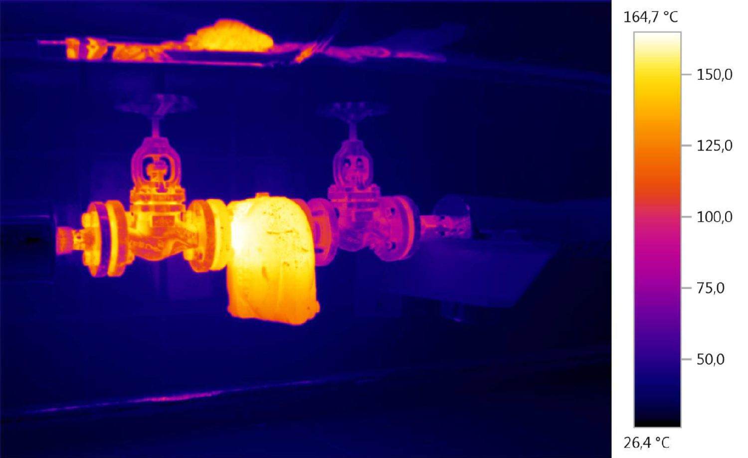 Thermal image technical systems