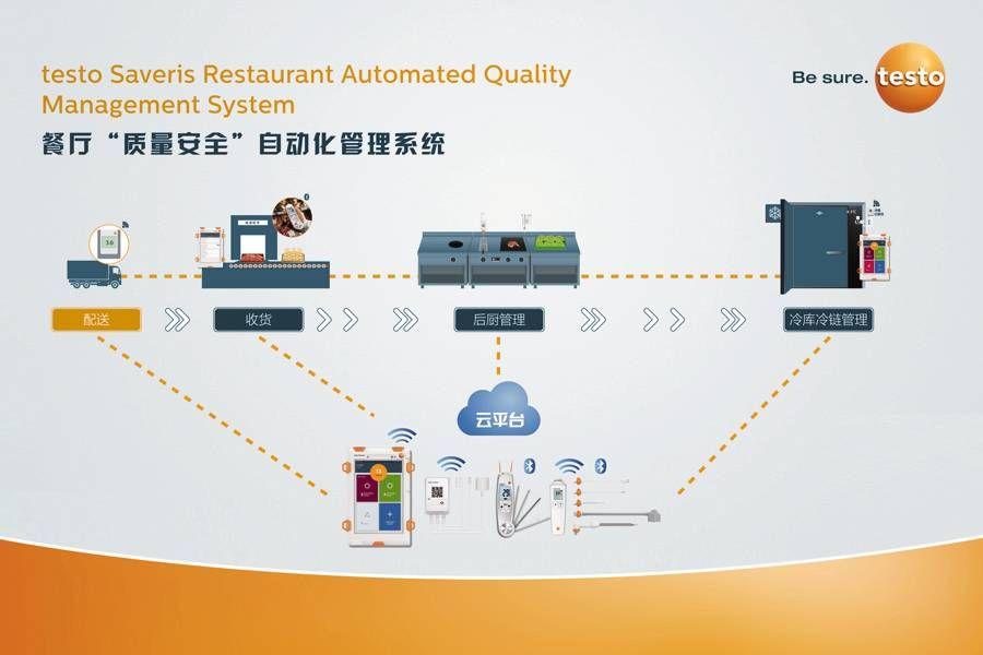 CN_20190321_food_news_CCFA-03.jpg