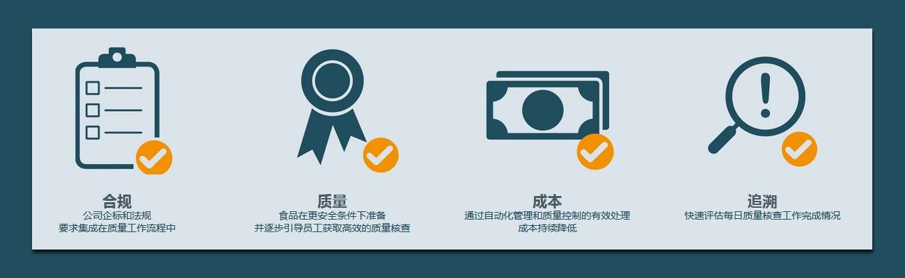CN_20190321_food_news_CCFA-02.jpg