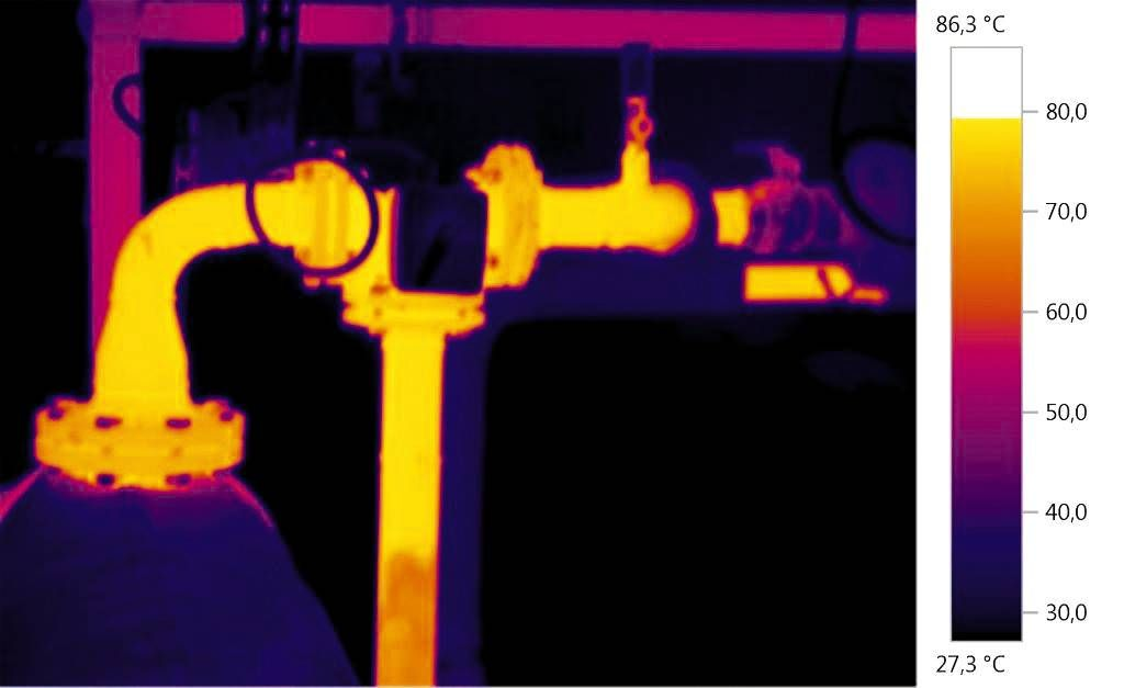 Thermal image pipe