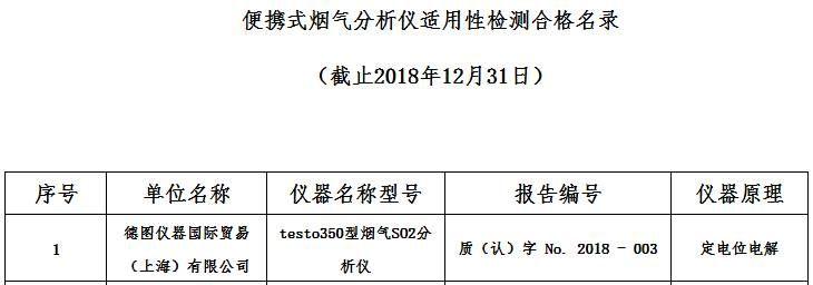 CN_20190311_GI_news_EPD_Directory-01.png