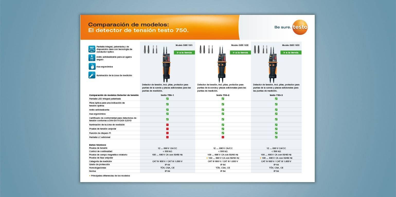 Comparativa en PDF