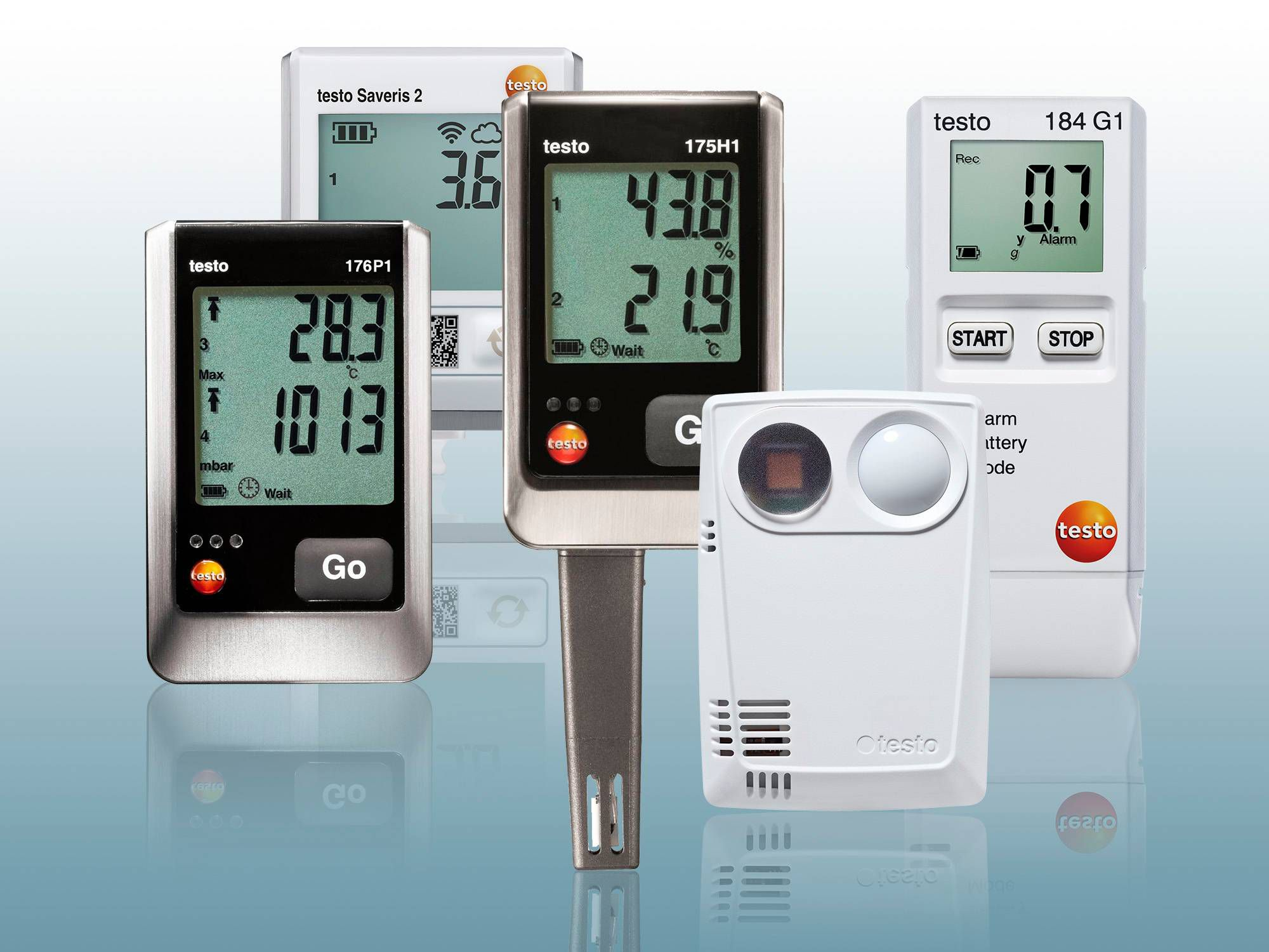 Product advisor data loggers