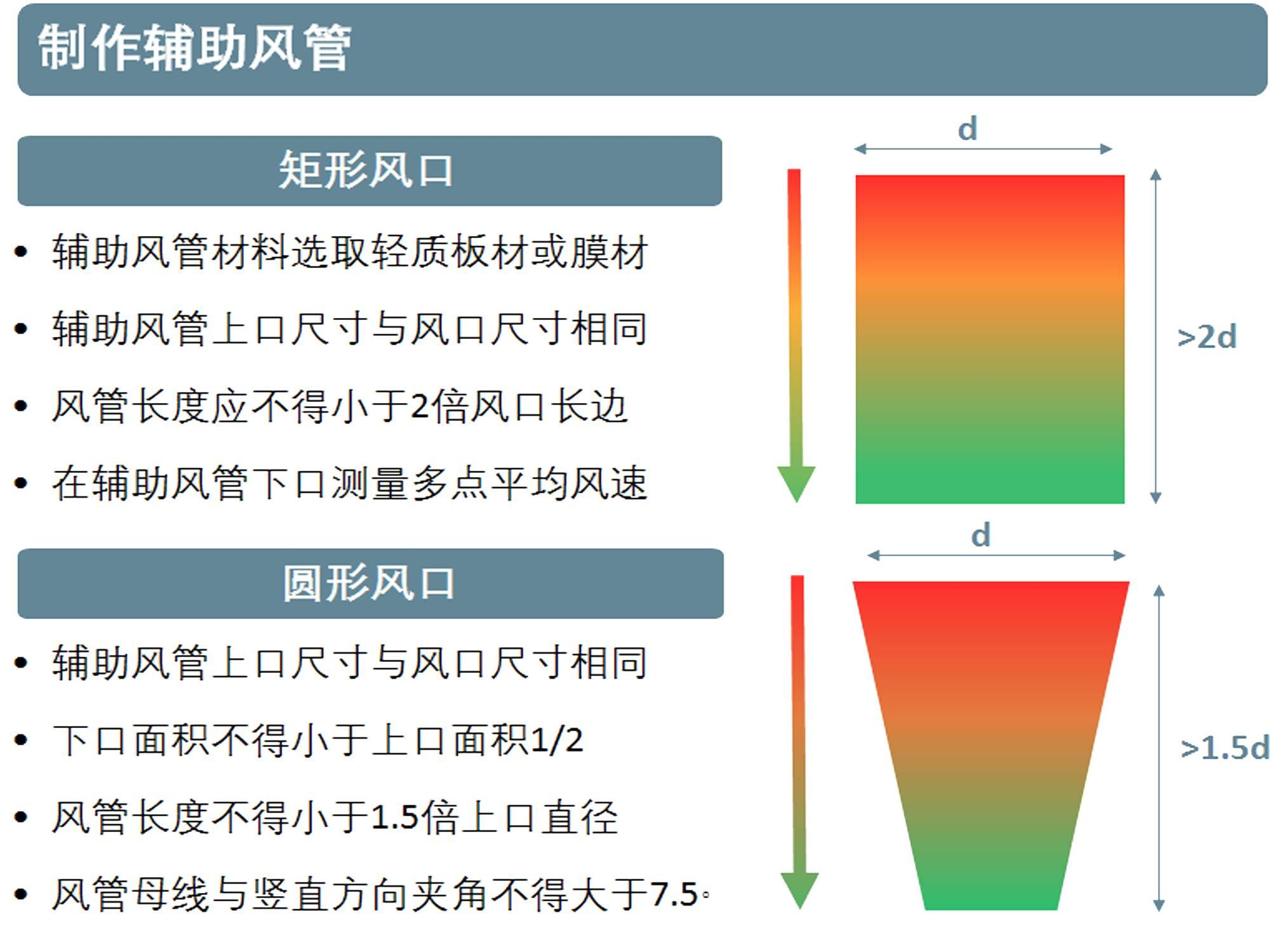 cn-20170928-applications-hvacr-indoor-air-quality06.png