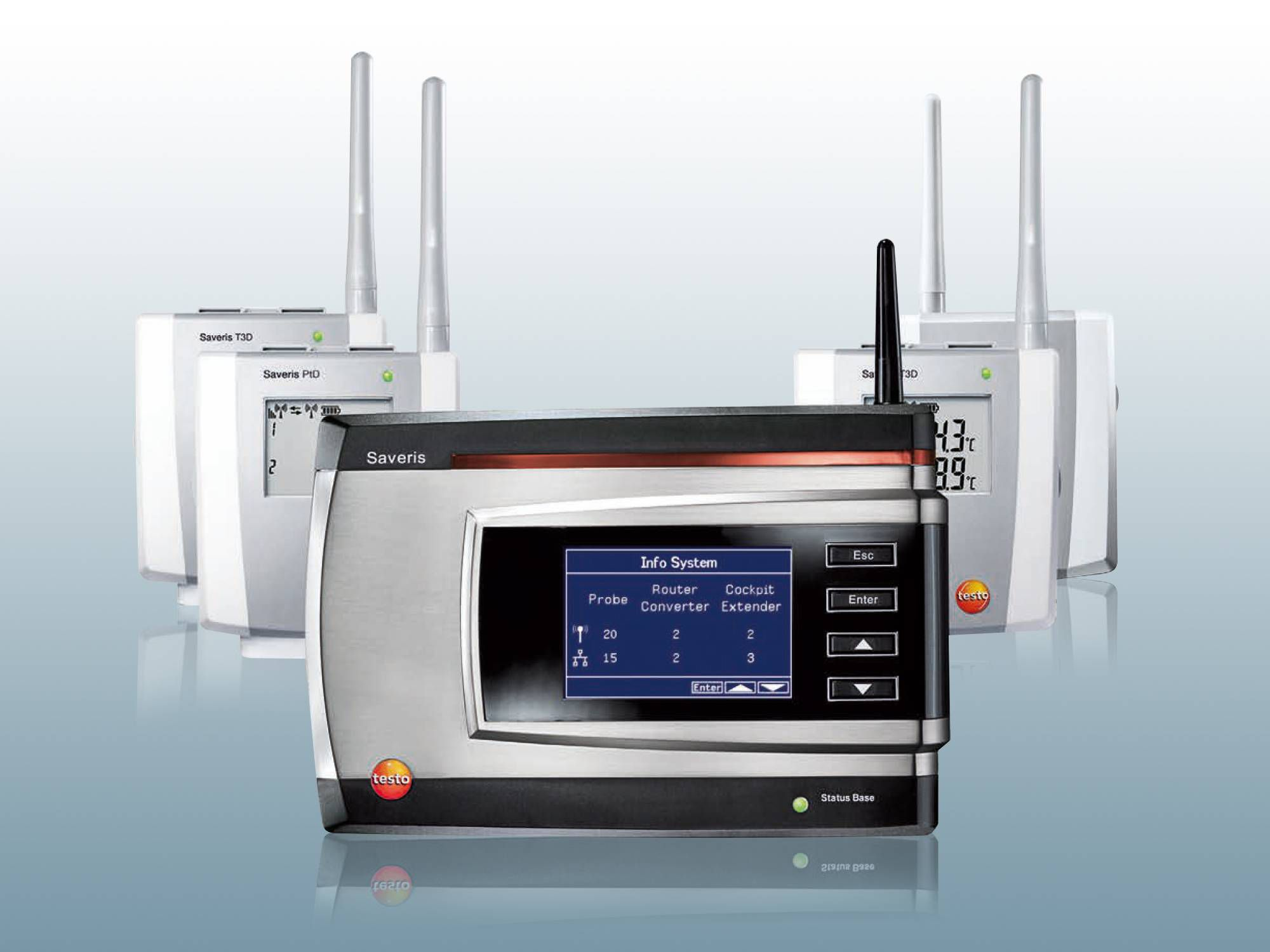 Data monitoring system testo Saveris