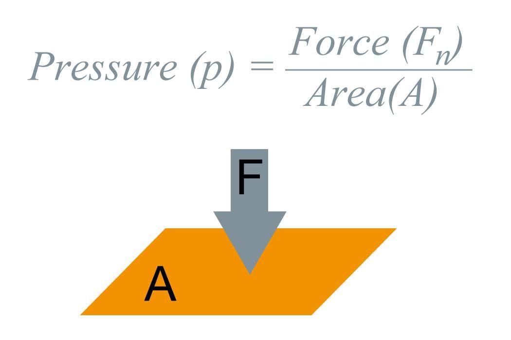 Pressure-Formula-1050x700px-EN.jpg