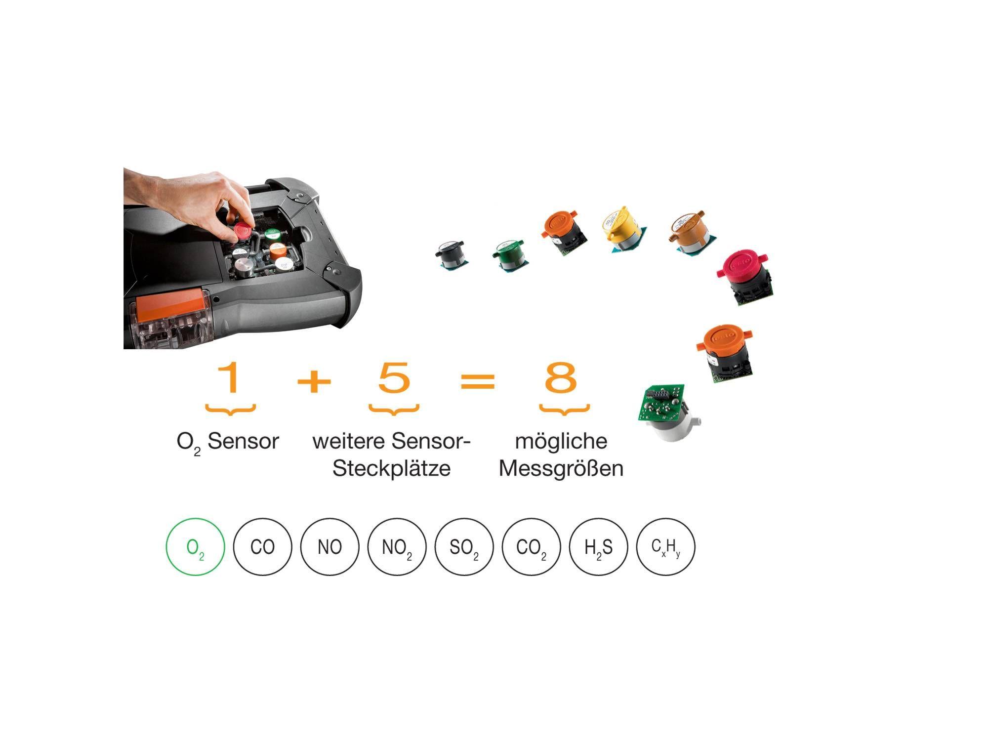 testo-350-rechnung-mit-messgroessen-geraet-sensoren.jpg