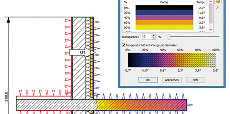 Rechnerische Simulation von Wärmebrücken