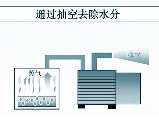 关于气体压载平衡的注意事项