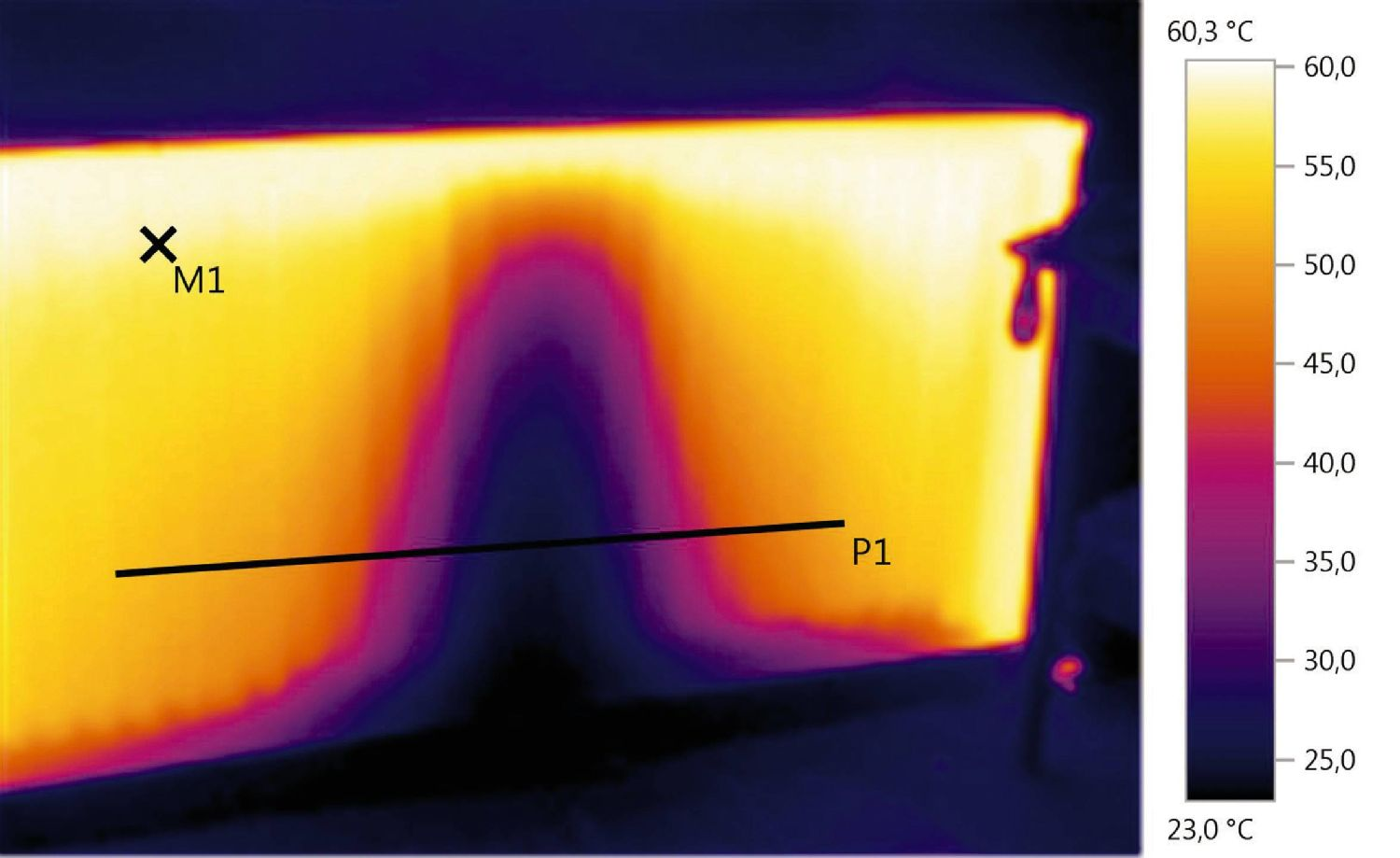Thermal image heating systems