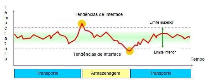 tendencia-de-interface.jpg