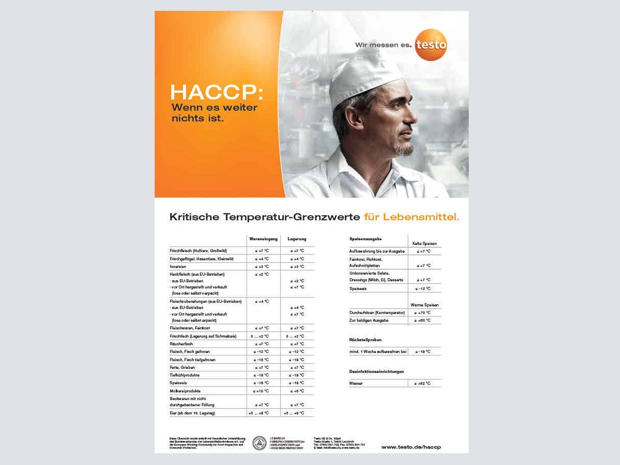 Übersichtsposter von kritischen Temperaturwerten bei Lebensmitteln