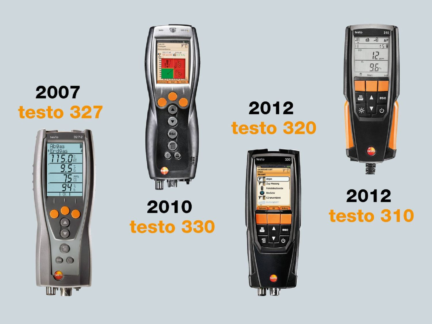 testo flue gas analyzers 2007-2012