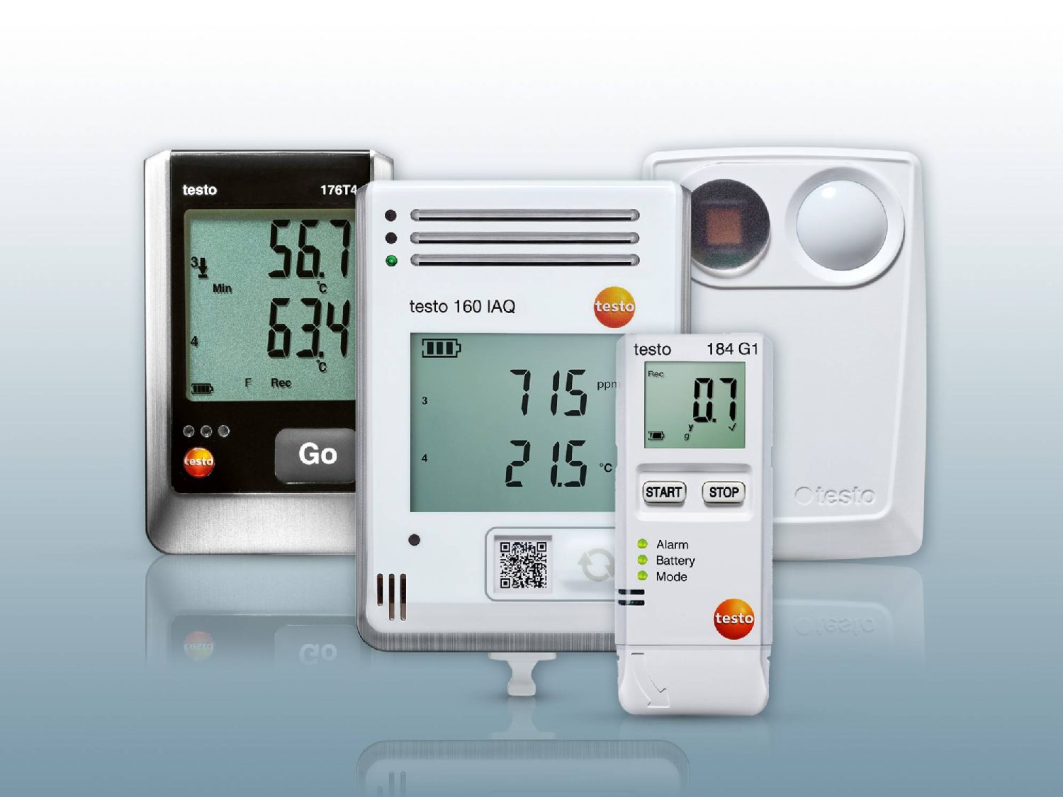 Data loggers for CO₂, temperature, humidity, UV and shock